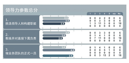 overall-score-charts-zh